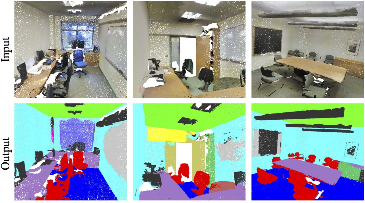 PointNet: Deep Learning on Point Sets for 3D Classification